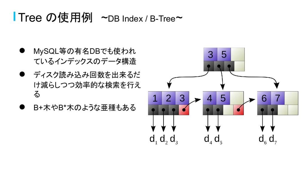 ● MySQL等の有名DBでも使われ ているインデックスのデータ構造 ● ディスク読み込み回数...