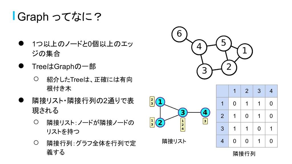 ● 1つ以上のノードと0個以上のエッ ジの集合 ● TreeはGraphの一部 ○ 紹介したT...