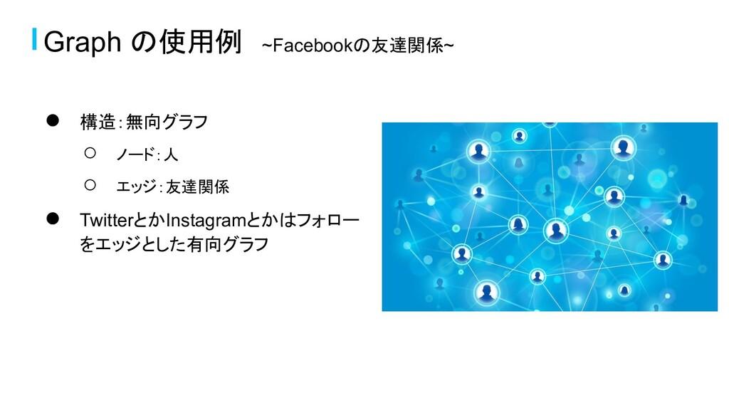 ● 構造:無向グラフ ○ ノード:人 ○ エッジ:友達関係 ● TwitterとかInstag...