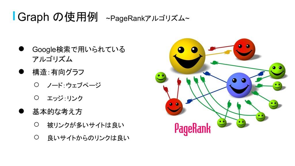 Graph の使用例 ~PageRankアルゴリズム~ ● Google検索で用いられている ...
