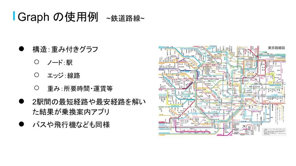 ● 構造:重み付きグラフ ○ ノード:駅 ○ エッジ:線路 ○ 重み:所要時間・運賃等 ● 2...