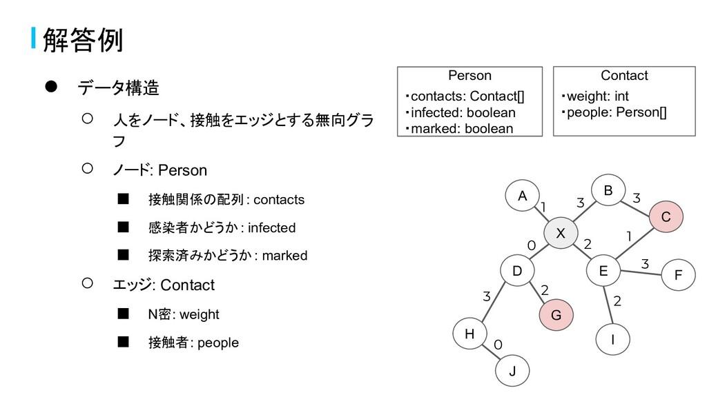 ● データ構造 ○ 人をノード、接触をエッジとする無向グラ フ ○ ノード: Person ■...