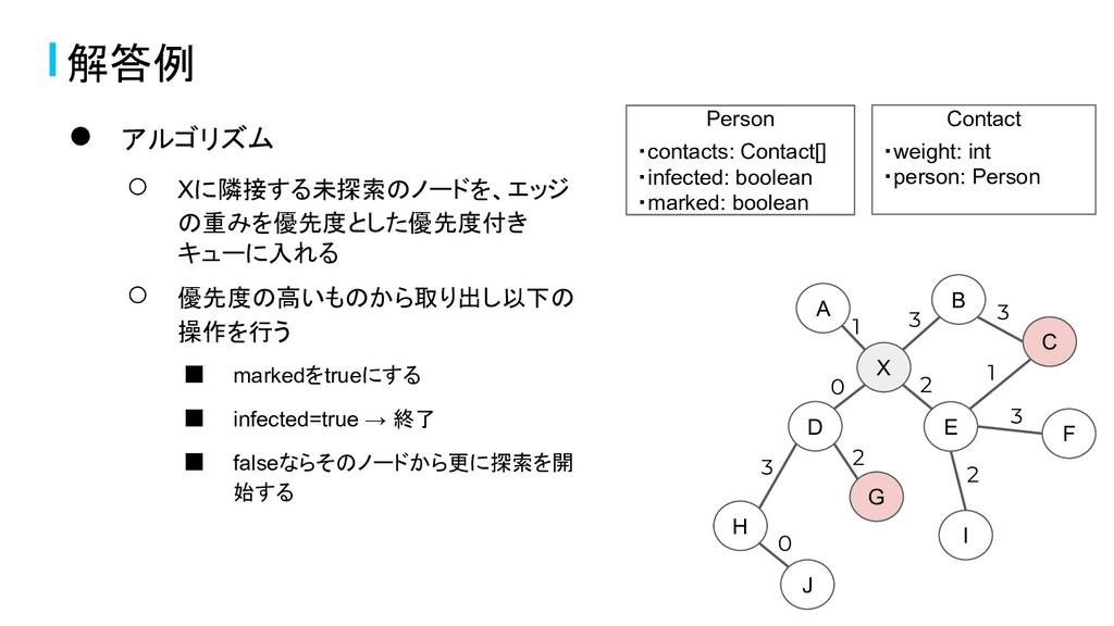 ● アルゴリズム ○ Xに隣接する未探索のノードを、エッジ の重みを優先度とした優先度付き キ...