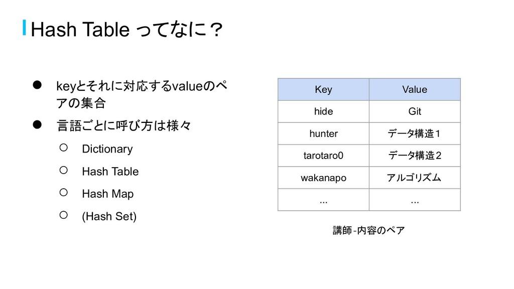 Hash Table ってなに? ● keyとそれに対応するvalueのペ アの集合 ● 言語...