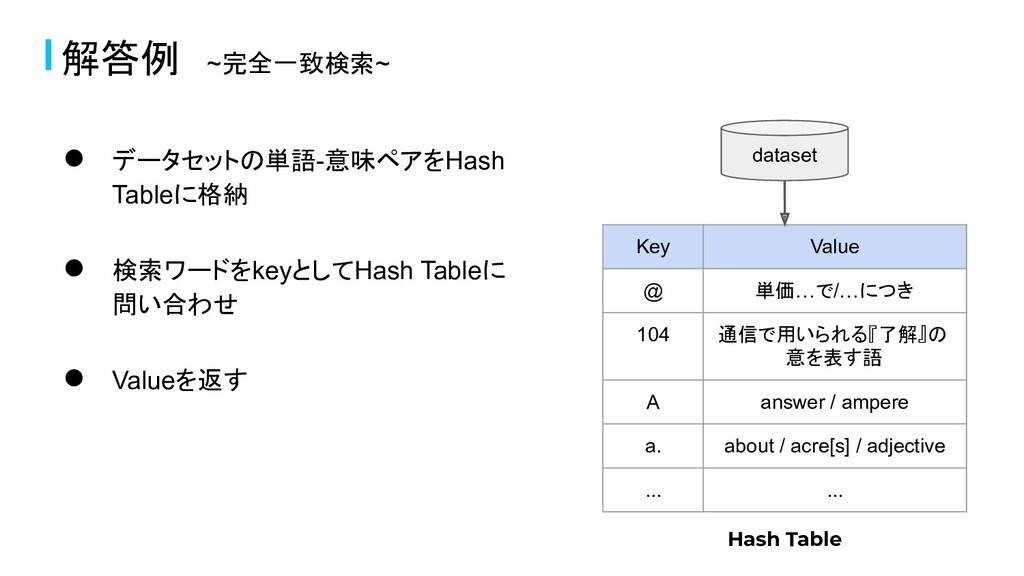 Key Value @ 単価…で/…につき 104 通信で用いられる『了解』の 意を表す語 A...