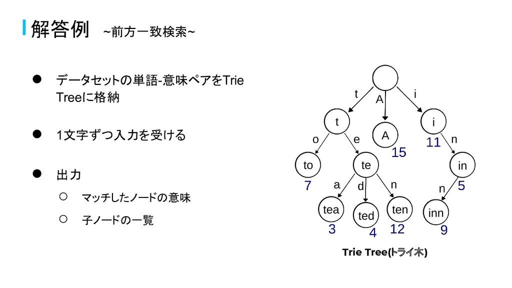 ● データセットの単語-意味ペアをTrie Treeに格納 ● 1文字ずつ入力を受ける ● 出...