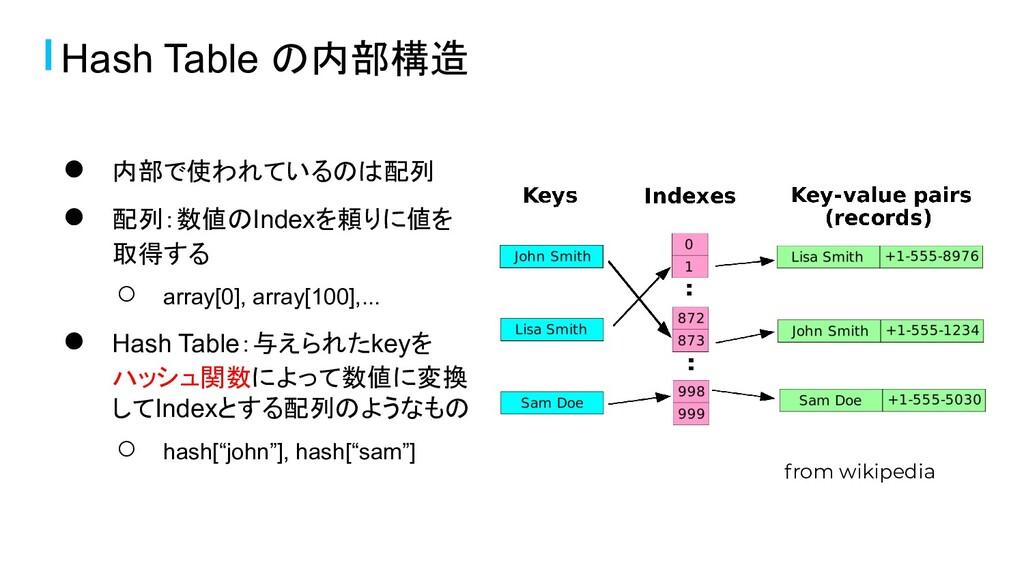 ● 内部で使われているのは配列 ● 配列:数値のIndexを頼りに値を 取得する ○ arra...