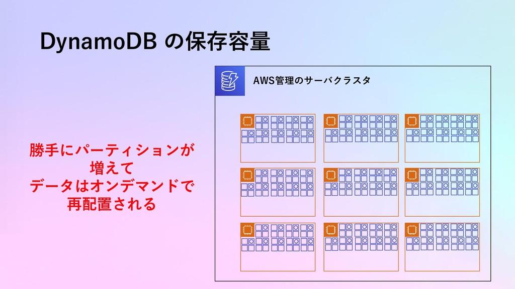 DynamoDB の保存容量 AWS管理のサーバクラスタ 勝手にパーティションが 増えて デー...