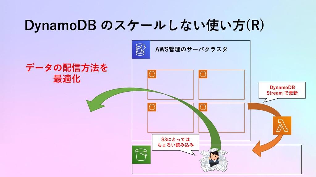 DynamoDB のスケールしない使い方(R) AWS管理のサーバクラスタ DynamoDB ...