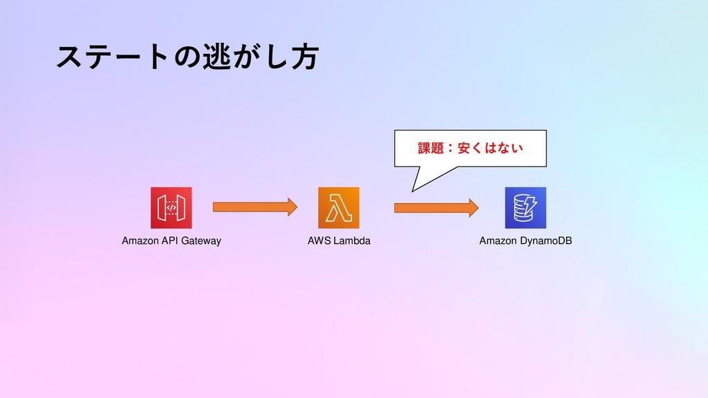 ステートの逃がし方 AWS Lambda Amazon API Gateway Amazon ...