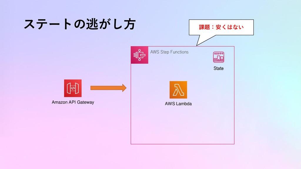 ステートの逃がし方 AWS Lambda Amazon API Gateway AWS Ste...