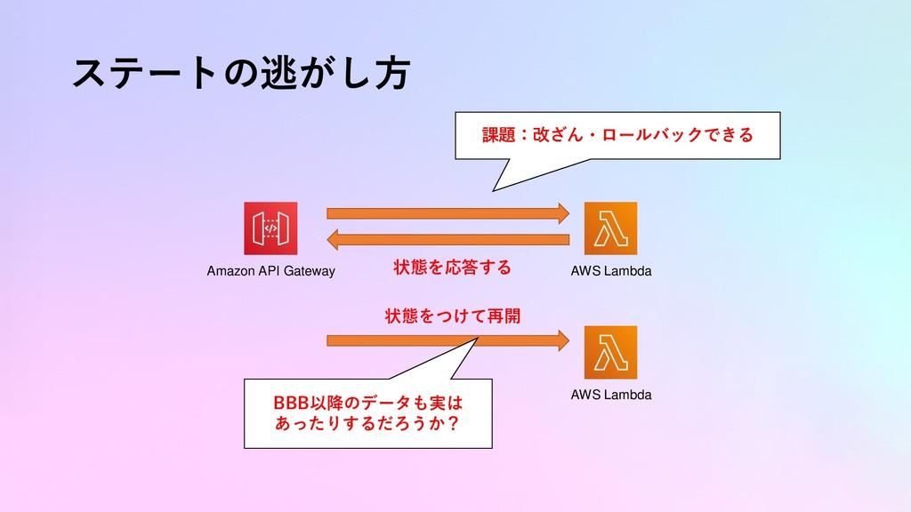 ステートの逃がし方 AWS Lambda Amazon API Gateway 状態を応答する...