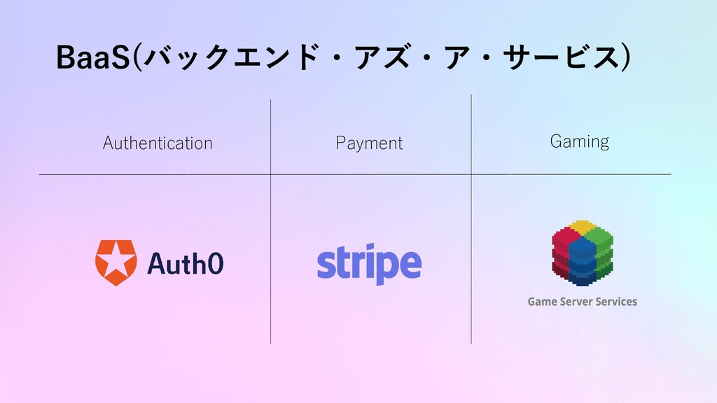 BaaS(バックエンド・アズ・ア・サービス) Authentication Payment G...