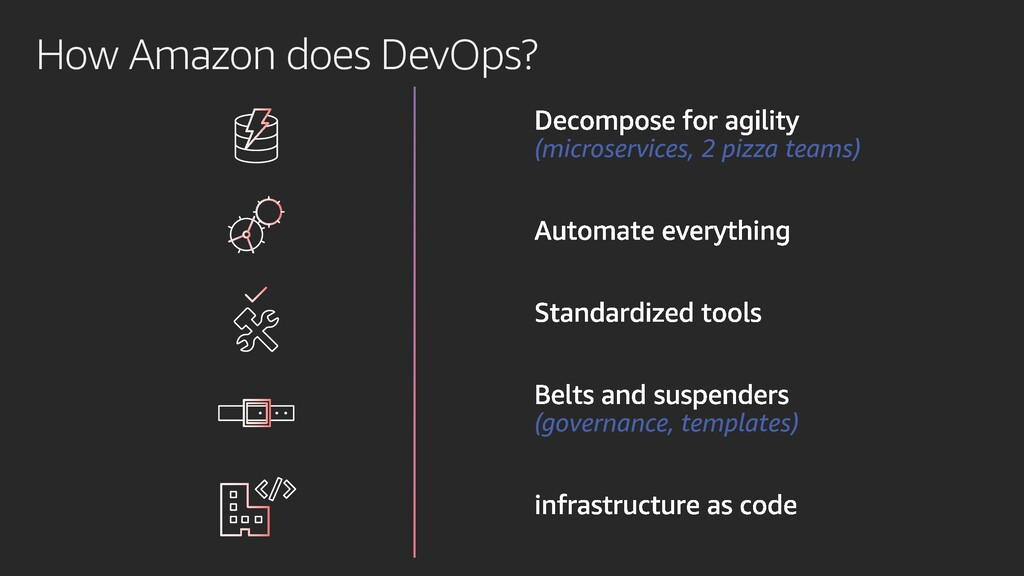 How Amazon does DevOps? (microservices, 2 pizza...