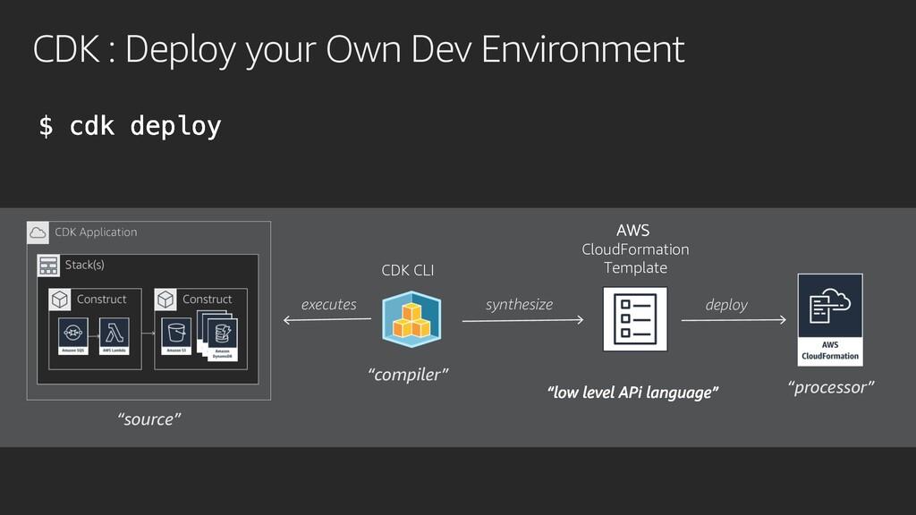 CDK : Deploy your Own Dev Environment CloudForm...