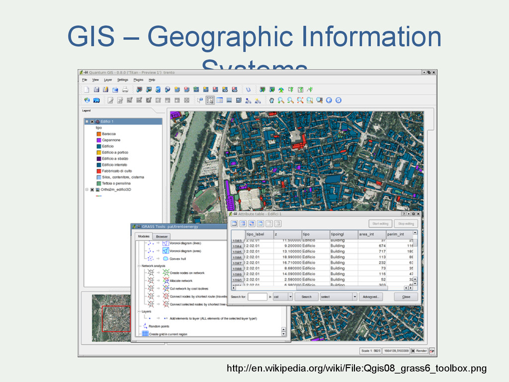 GIS – Geographic Information Systems http://en....
