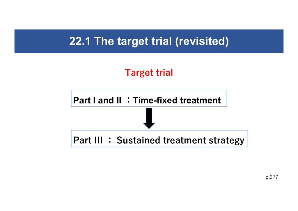 p.277 22.1 The target trial (revisited) Target ...