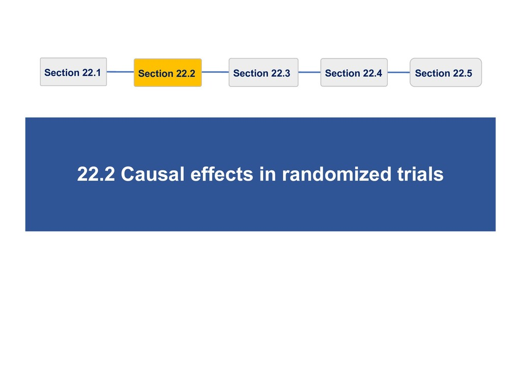 22.2 Causal effects in randomized trials Sectio...
