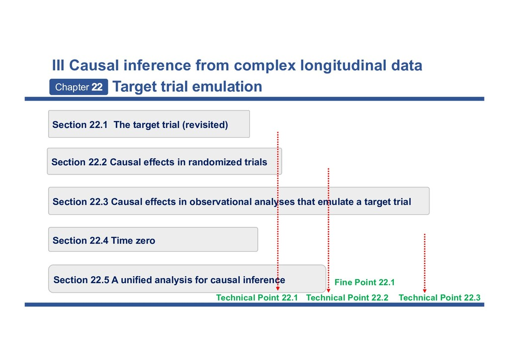 III Causal inference from complex longitudinal ...