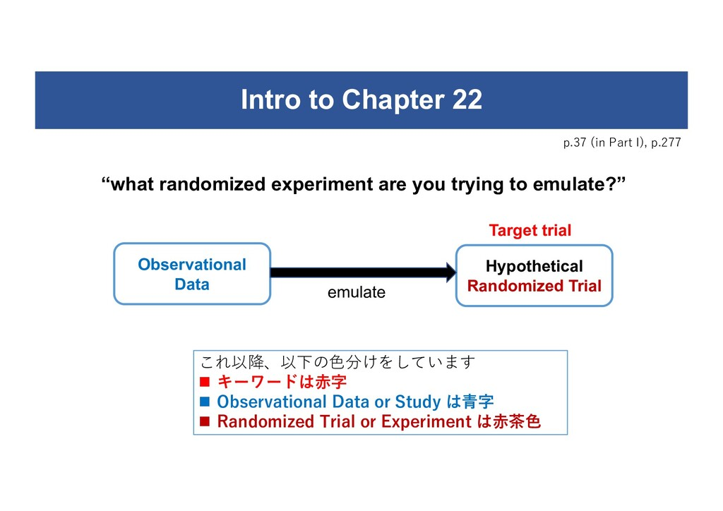 p.37 (in Part I), p.277 Observational Data Hypo...