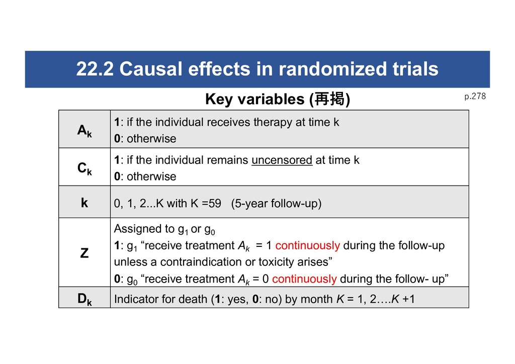 22.2 Causal effects in randomized trials p.278 ...