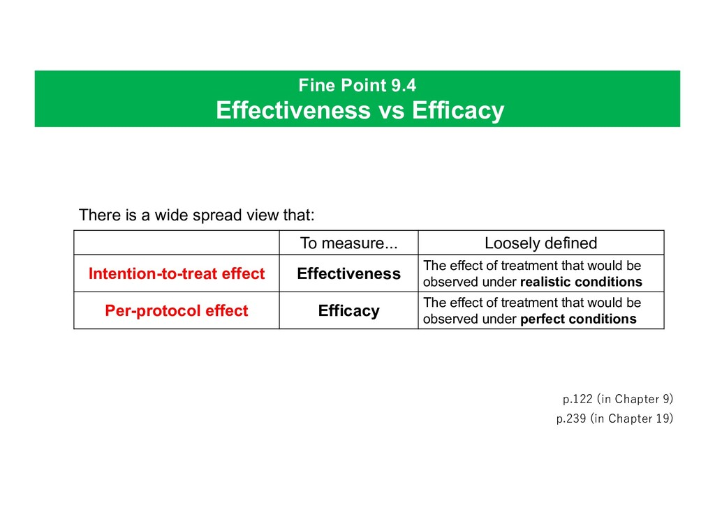 Fine Point 9.4 Effectiveness vs Efficacy p.239 ...