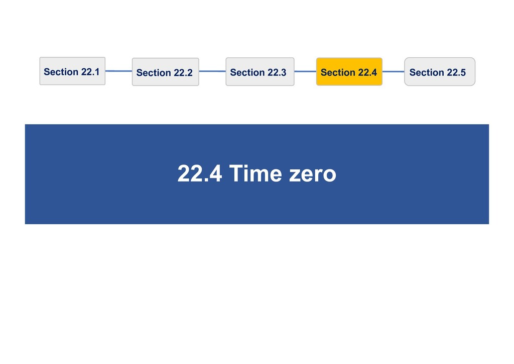 22.4 Time zero Section 22.1 Section 22.2 Sectio...