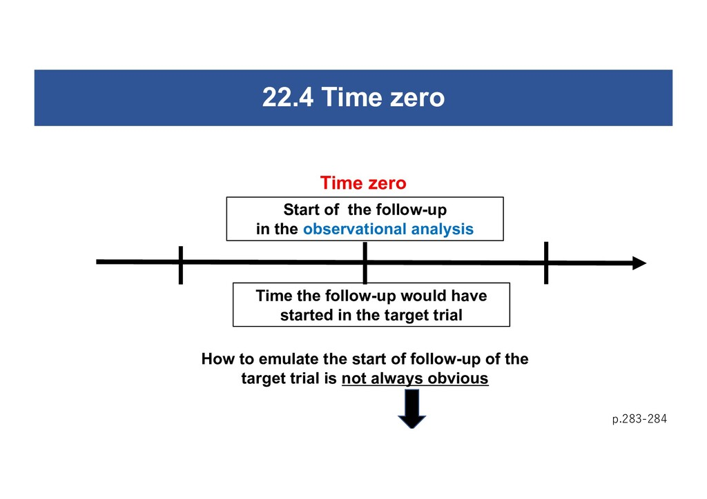 22.4 Time zero p.283-284 Start of the follow-up...