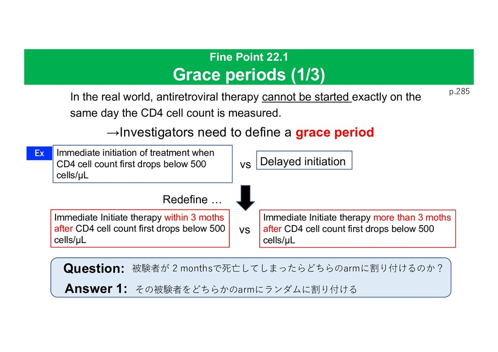 Fine Point 22.1 Grace periods (1/3) p.285 In th...