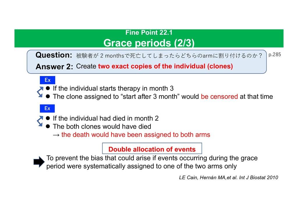 Fine Point 22.1 Grace periods (2/3) p.285 Creat...