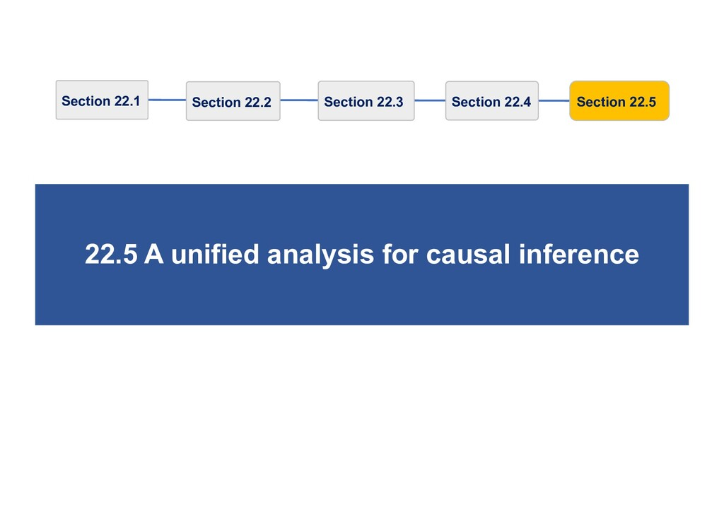 22.5 A unified analysis for causal inference Se...
