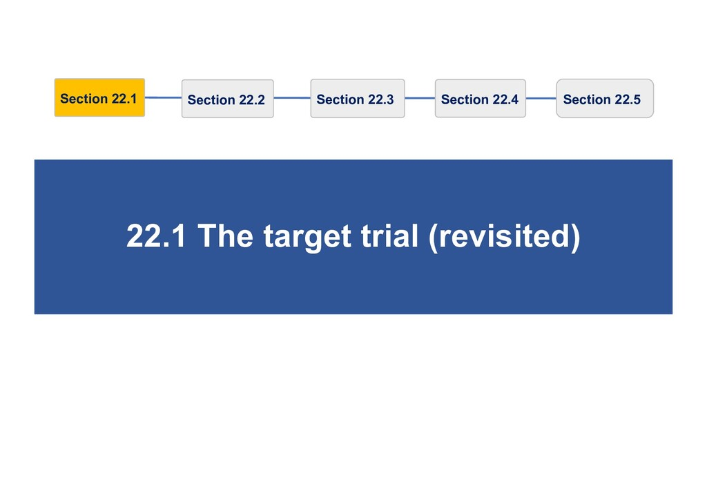 22.1 The target trial (revisited) Section 22.1 ...
