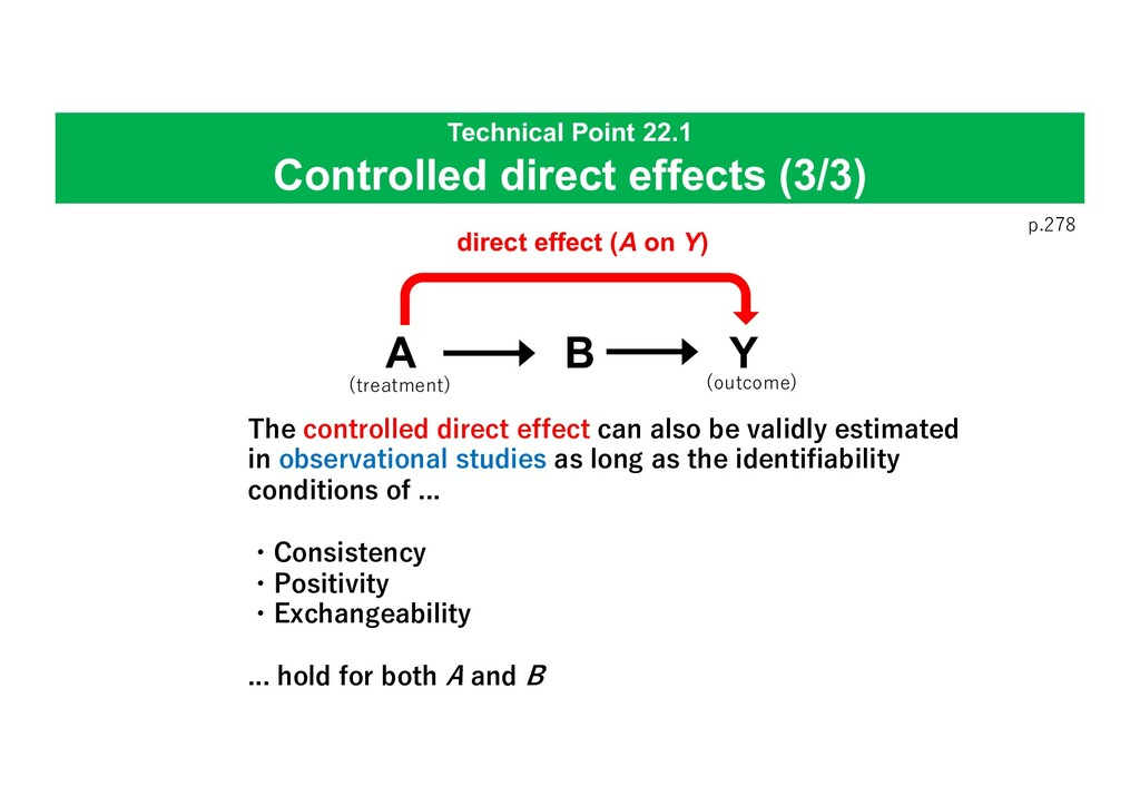 Technical Point 22.1 Controlled direct effects ...