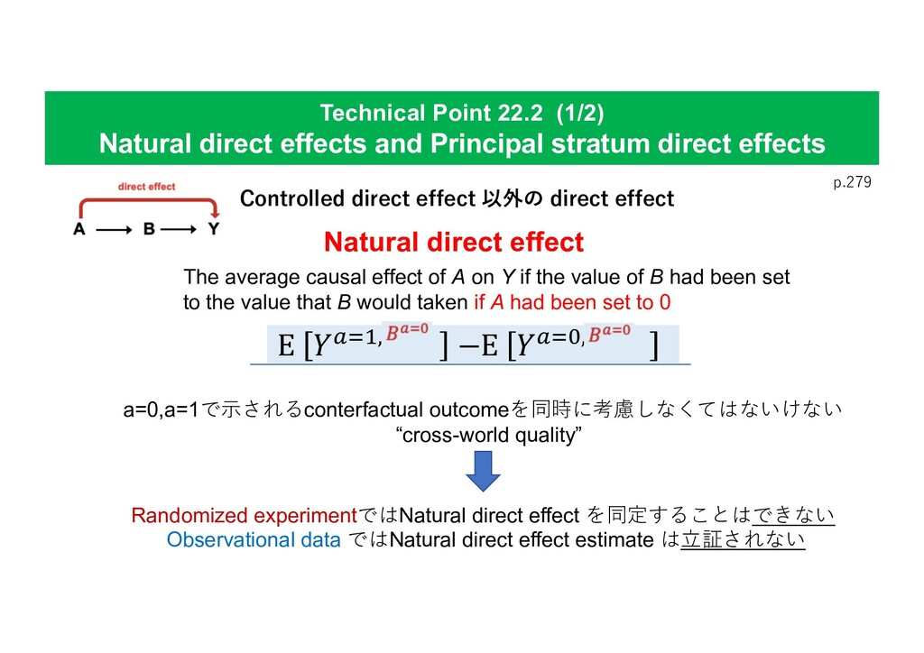 Technical Point 22.2 (1/2) Natural direct effec...