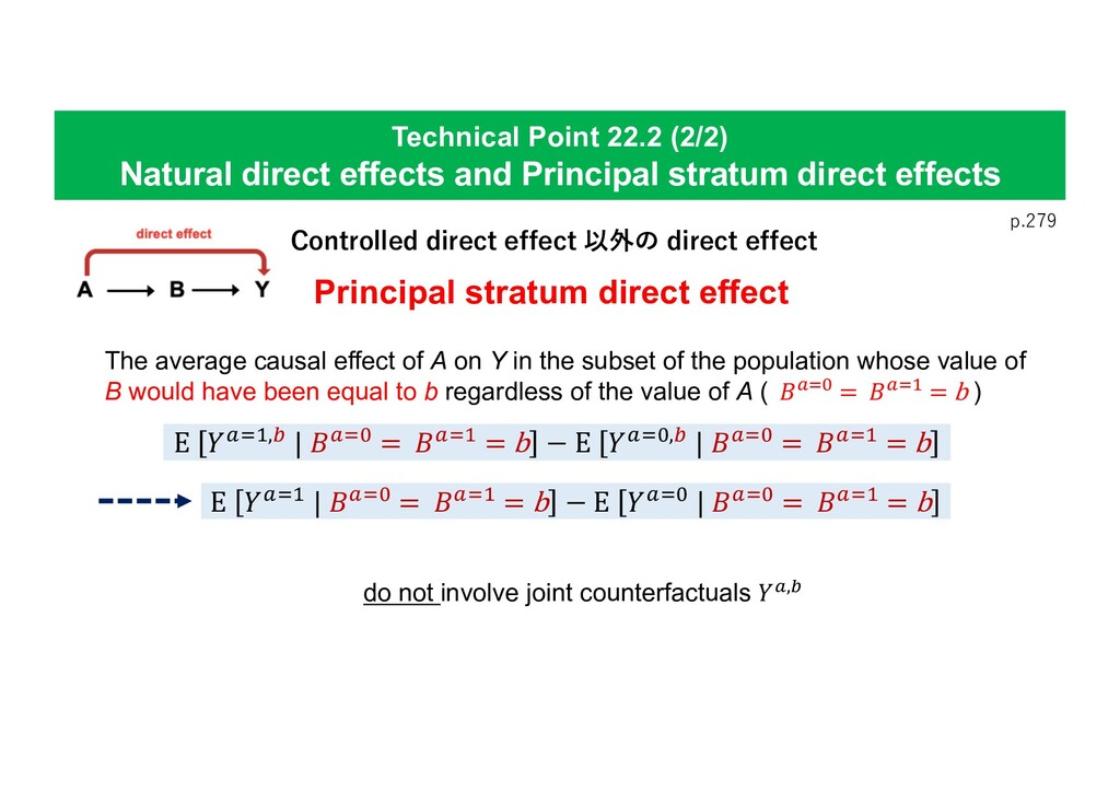 Technical Point 22.2 (2/2) Natural direct effec...
