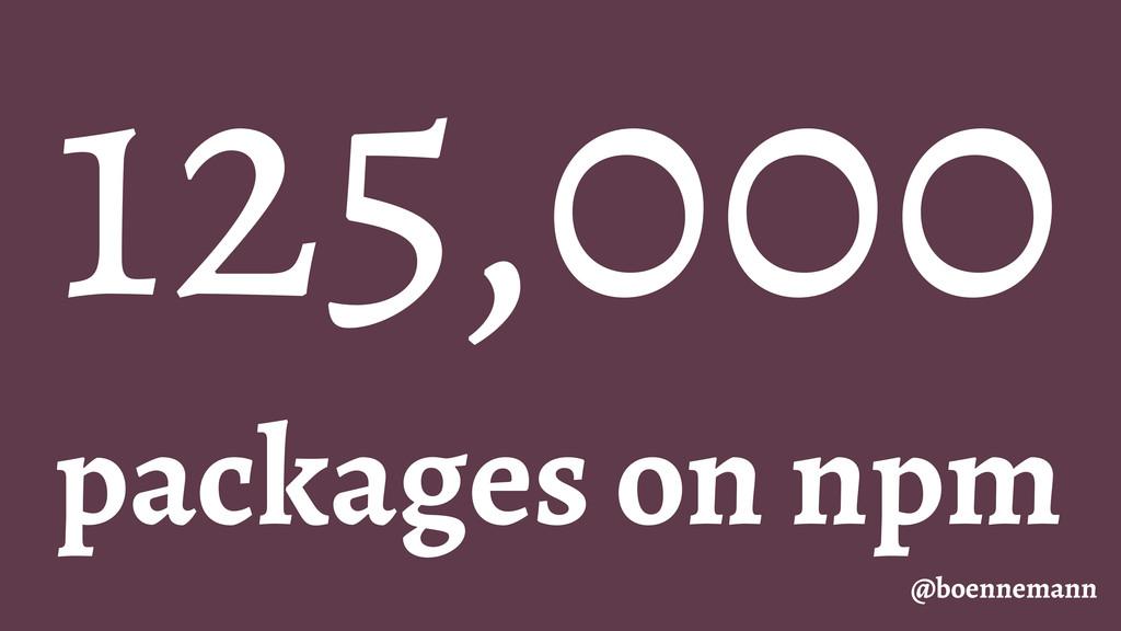 125,000 @boennemann packages on npm