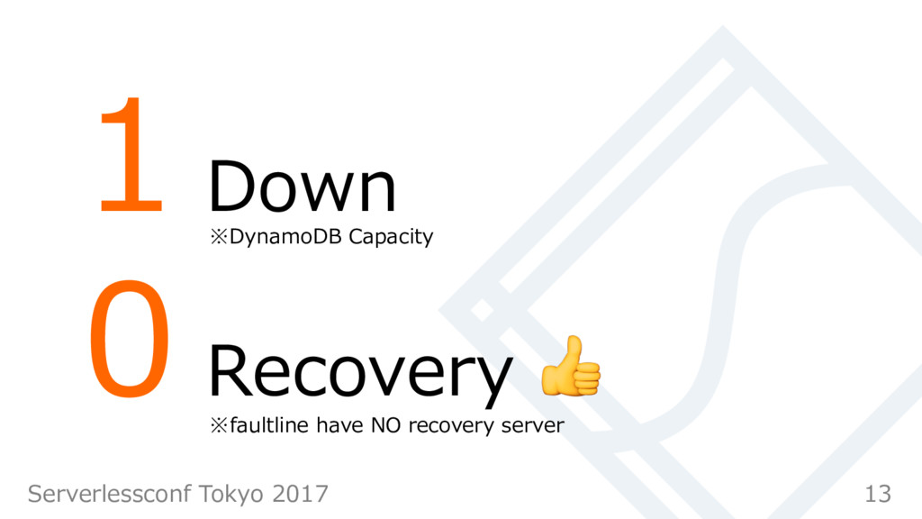 13 Serverlessconf Tokyo 2017 1 Down 0 Recovery ...