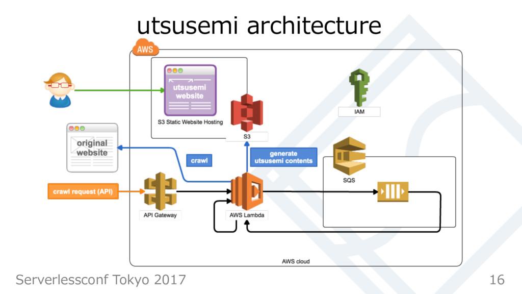 utsusemi architecture 16 Serverlessconf Tokyo 2...