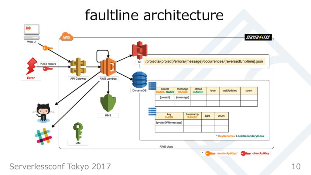 faultline architecture 10 Serverlessconf Tokyo ...