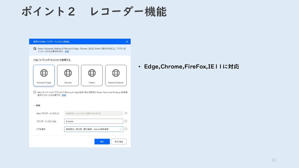 ポイント2 レコーダー機能 11 • Edge,Chrome,FireFox,IE11に対応