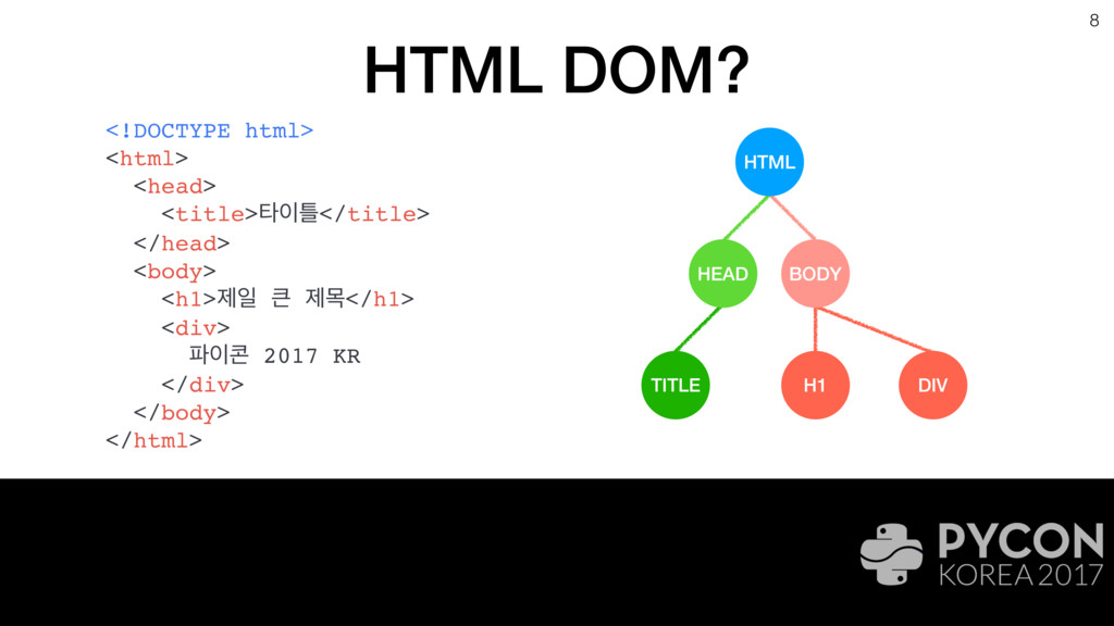 HTML DOM? 8 <!DOCTYPE html> <html> <head> <titl...