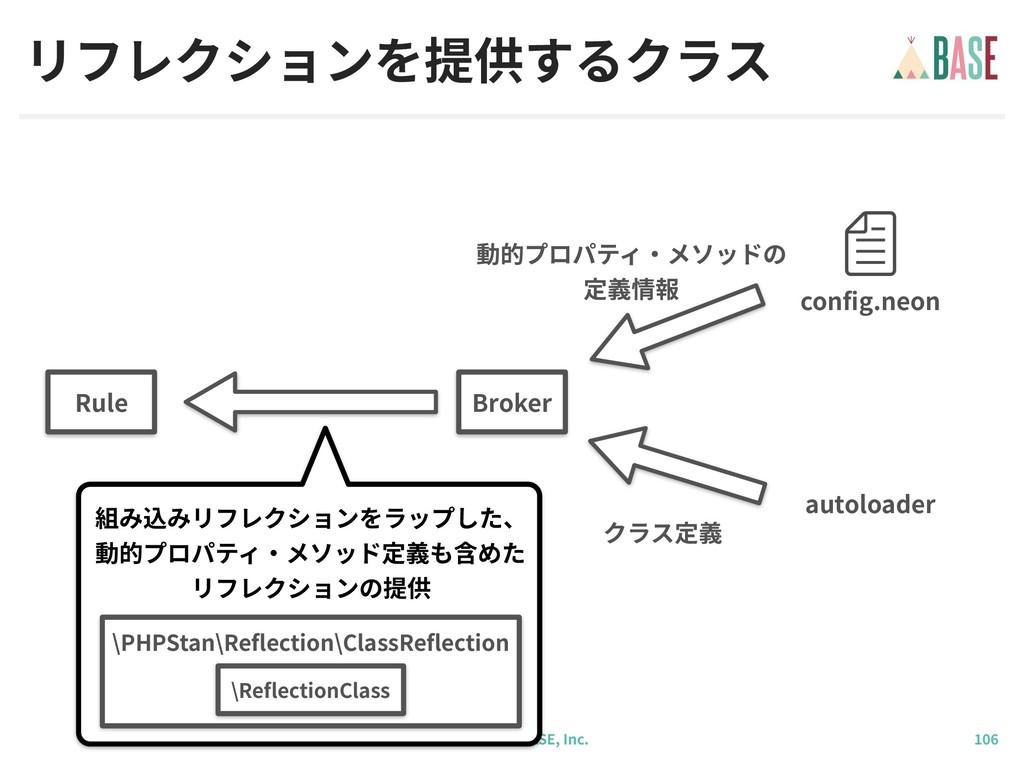 © - BASE, Inc. リフレクションを提供するクラス Broker autoloade...