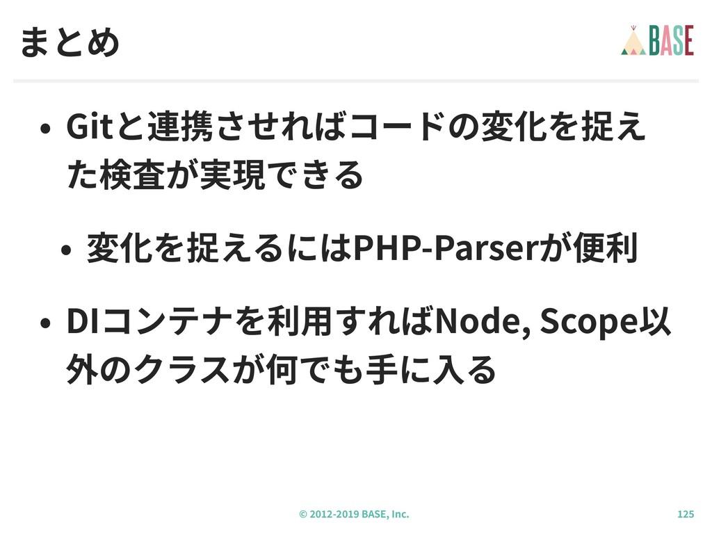 © - BASE, Inc. • Gitと連携させればコードの変化を捉え た検査が実現できる ...