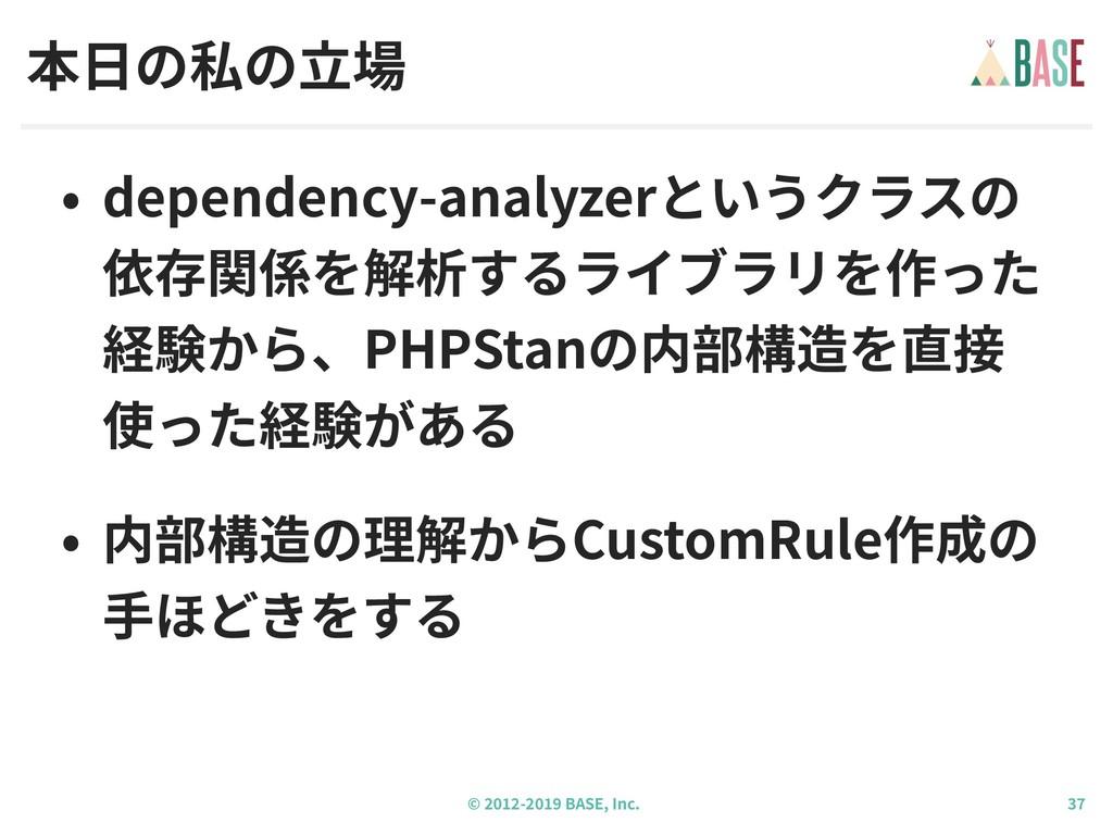 © - BASE, Inc. • dependency-analyzerというクラスの 依存関...