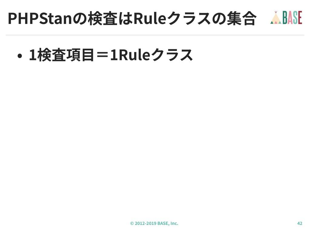 © - BASE, Inc. • 1検査項⽬=1Ruleクラス PHPStanの検査はRule...