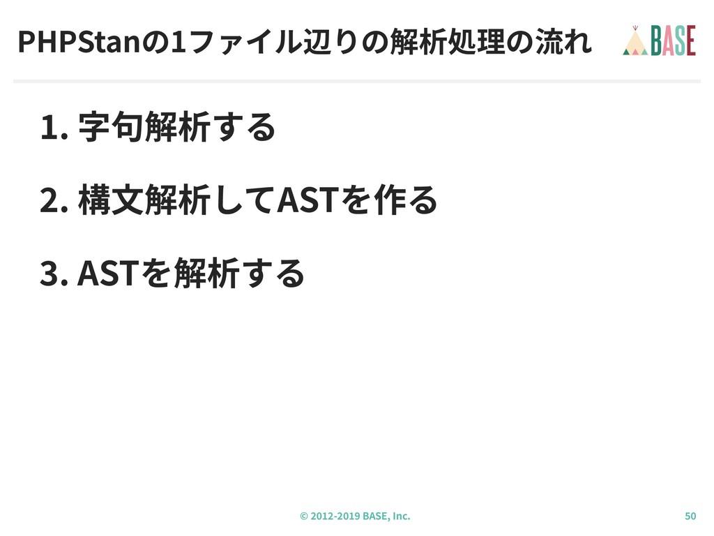 © - BASE, Inc. . 字句解析する . 構⽂解析してASTを作る . ASTを解析...
