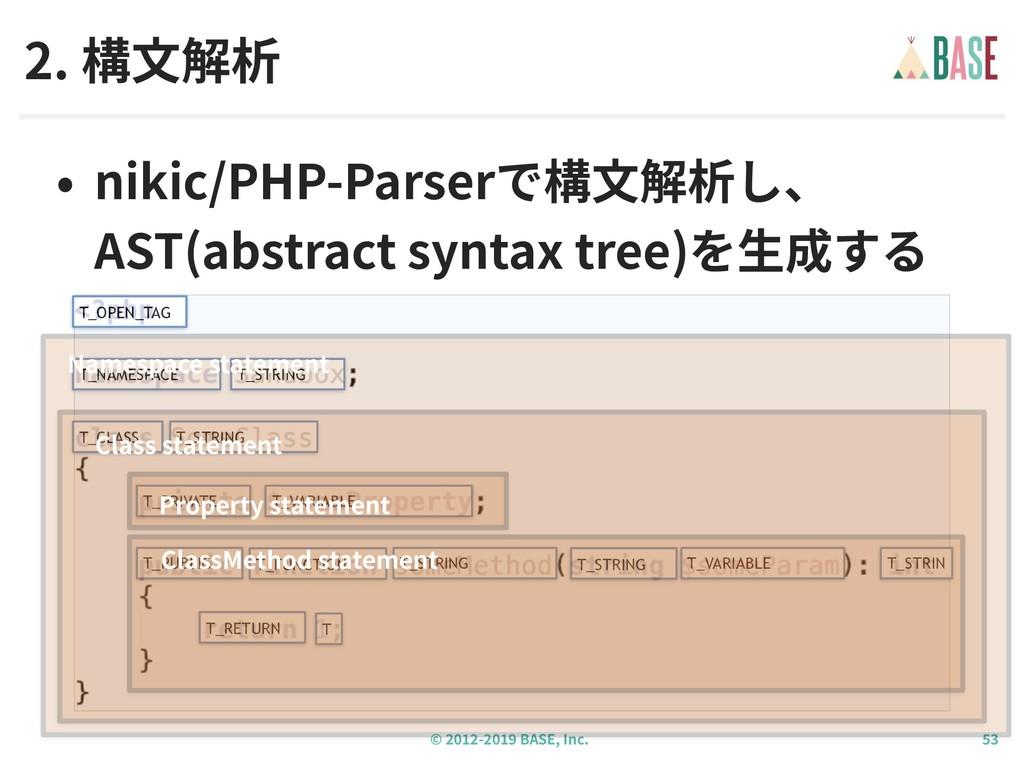 © - BASE, Inc. • nikic/PHP-Parserで構⽂解析し、 AST(ab...