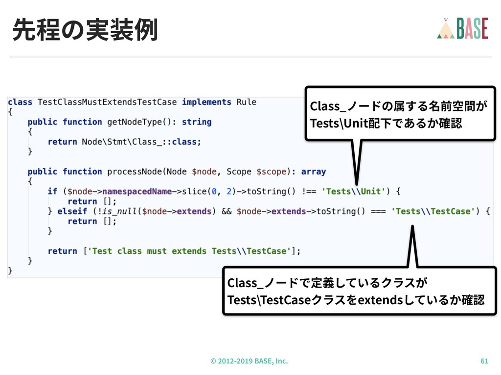 © - BASE, Inc. 先程の実装例 Class_ノードで定義しているクラスが Test...