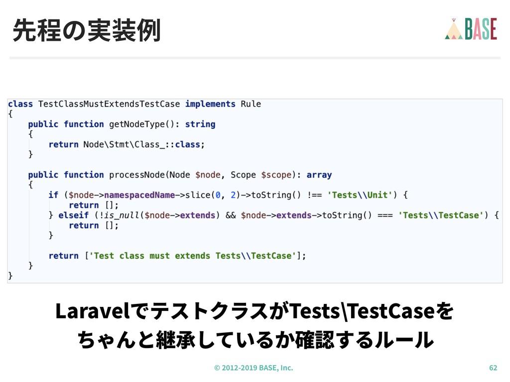 © - BASE, Inc. 先程の実装例 LaravelでテストクラスがTests\Test...