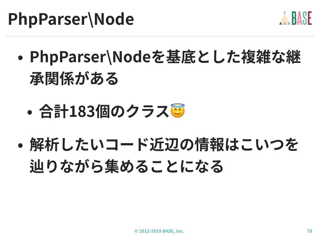 © - BASE, Inc. • PhpParser\Nodeを基底とした複雑な継 承関係があ...